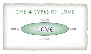 Love types